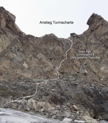 Trotz der Abräumarbeiten ist es erforderlich speziell im untersten Bereich wegen des brüchigen Felses Vorsicht walten zu lassen.